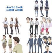 アニメ用キャラクター表