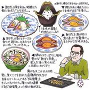 グルメルポ漫画2