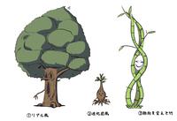 「転移列島」新規キャラクターデザイン「案」